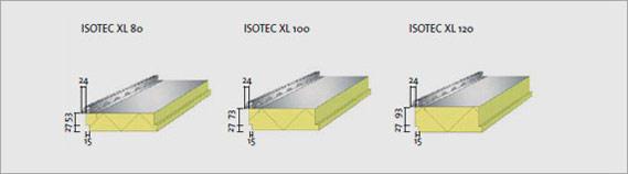 Mobili lavelli pannelli termoisolanti per tetto for Lastre bituminose obi