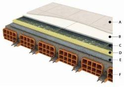 Riscaldamento pavimento costo metro quadrato infissi del for Costo del solarium per piede quadrato