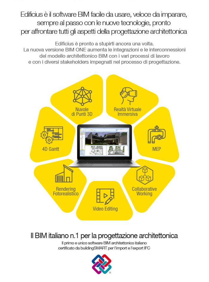 Edificius è il software BIM facile da usare, veloce da imparare, sempre al passo con le nuove tecnologie. Provalo gratis!