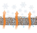 Drain Beton, il calcestruzzo drenante che fa bene all'ambiente