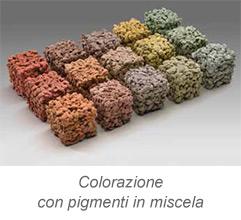 DrainBeton - Colorazione con pigmenti in miscela