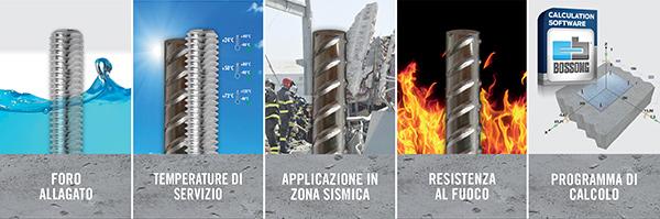 Foro allagato, temperature di servizio, applicazione in zona sismica, resistenza al fuoco, programma di calcolo