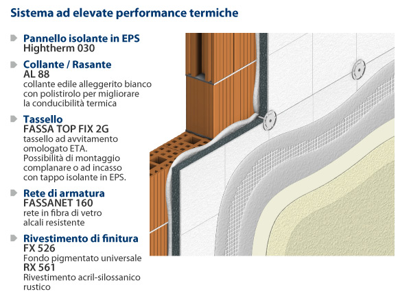 HIGHTHERM 030 - Altissimo isolamento termico