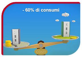 - 60% di consumi