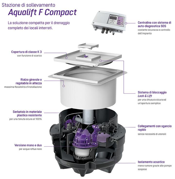 Aqualift F Compact