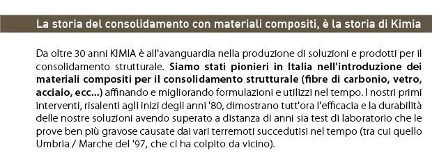La storia del consolidamento con materiali compositi, è la storia di Kimia