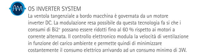 OS Inverter System