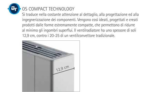 OS Compact Technology
