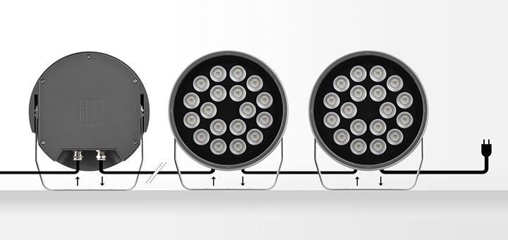 Il proiettore ideale per un'illuminazione architetturale universale