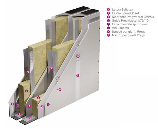 Solidtex - Lastra ad alta densità di Siniat