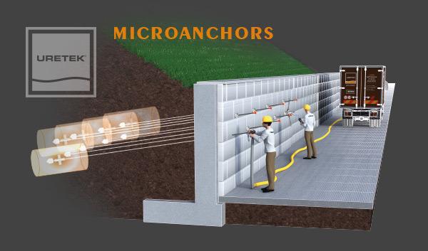 Uretek - MicroAnchors