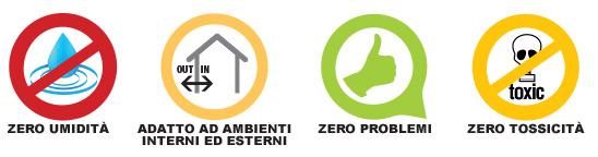 TripleZero difende la tua casa dall'umidità