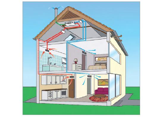 Ventilazione meccanica controllata Wavin