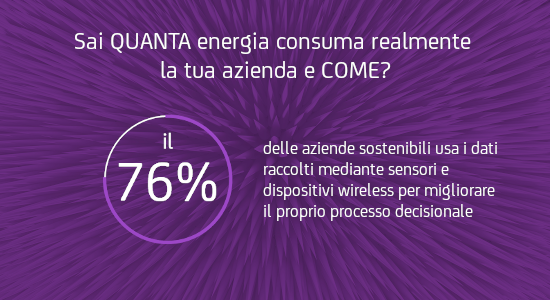 quanta energia consuma la tua azienda?