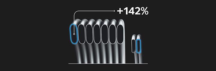 Caldaia a condensazione Mira Advance Link 1
