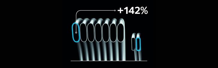 Chaffoteaux Mira Advance Link: il riscaldamento in classe A+ 2