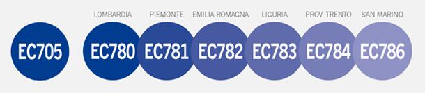 EC700 - nuova versione 7 2
