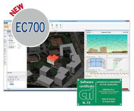 New EC700