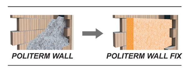 Isolamento termico veloce, non invasivo e pulito: Politerm Wall Fix 2