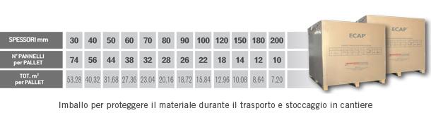 Sistema PREFINITO per cappotti termoisolanti, ECAP® by Edilteco 3