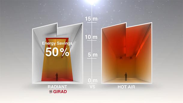 Riscaldamento radiante per la tua azienda 1
