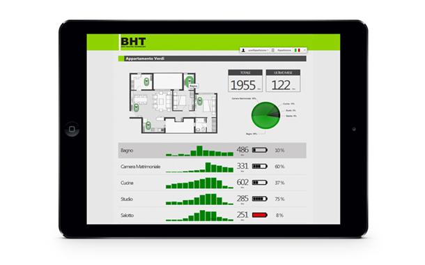 BHT, il partner tecnico per la gestione del calore 5