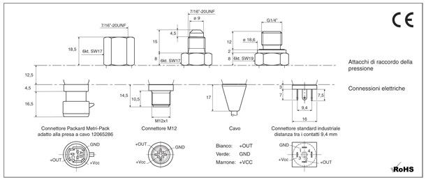 Trasmettitore di pressione Piezo-Resistivi 2