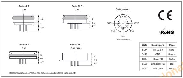 Trasmettitore di pressione OEM piezoresistivi 2