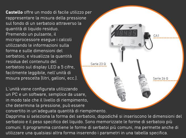 Sistemi di Misurazione del Contenuto per serbatoi ventilati o pressurizzati 11