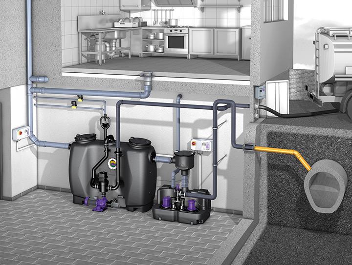 Esempio d'installazione EasyClean Auto Mix & Pump (PV+S)