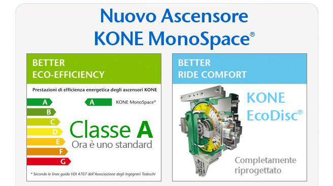 Nuovo Ascensore KONE MonoSpace 23