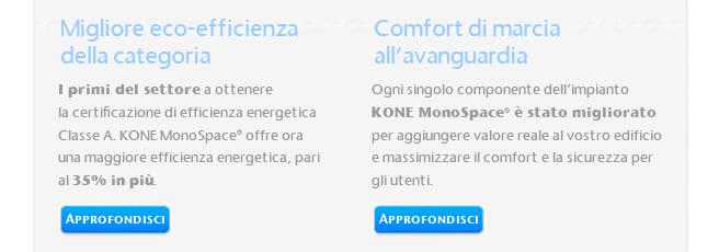Nuovo Ascensore KONE MonoSpace 24