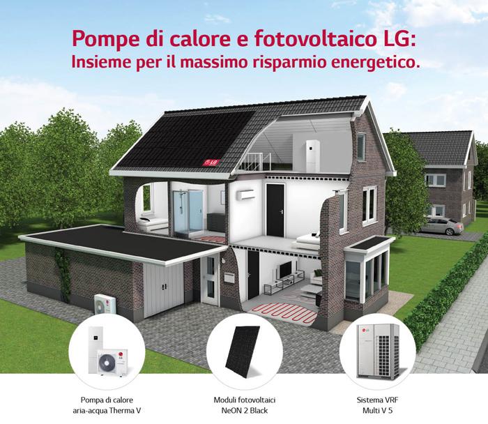 Pompe di calore e fotovoltaico LG