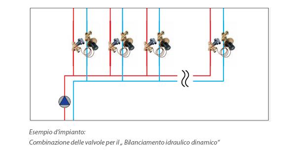 Il segreto è il bilanciamento idraulico dinamico, parola di Oventrop 3