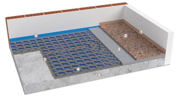 Sistema radiante a pavimento Super D 2