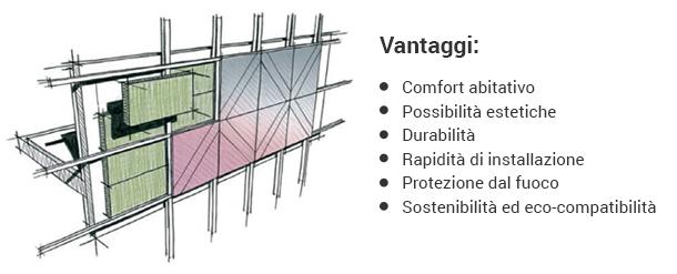 REDAIR®: Soluzioni per facciate ventilate 2