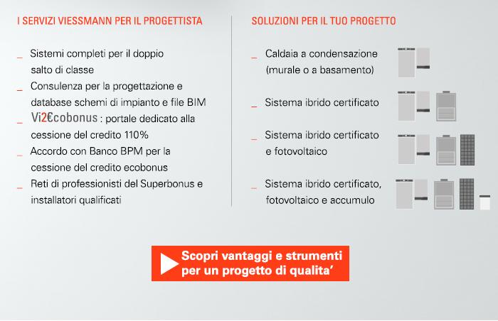 Vitocal Pro. Scopri vantaggi e strumenti per un progetto di qualità